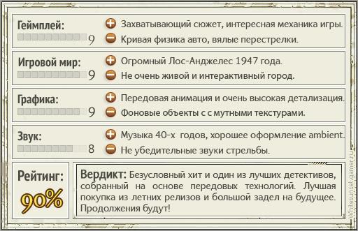 rockstar-games.ru_gamer-card